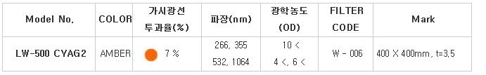동일레이저테크놀로지 레이저 보호 윈도우 LW500-Series 2