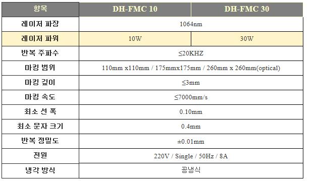 동일레이저테크놀로지 플라잉 레이저 마킹기 DH-FMC 10/30