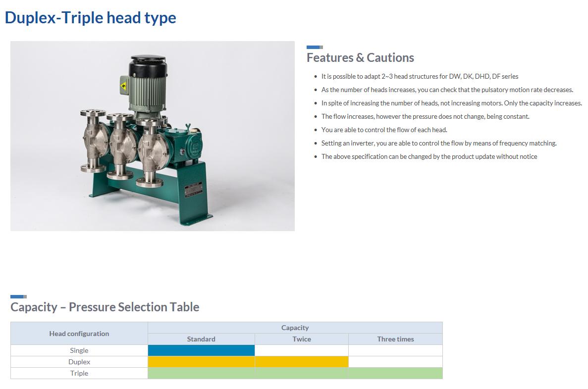 DONG-IL MT Duplex-Triple head type Pump