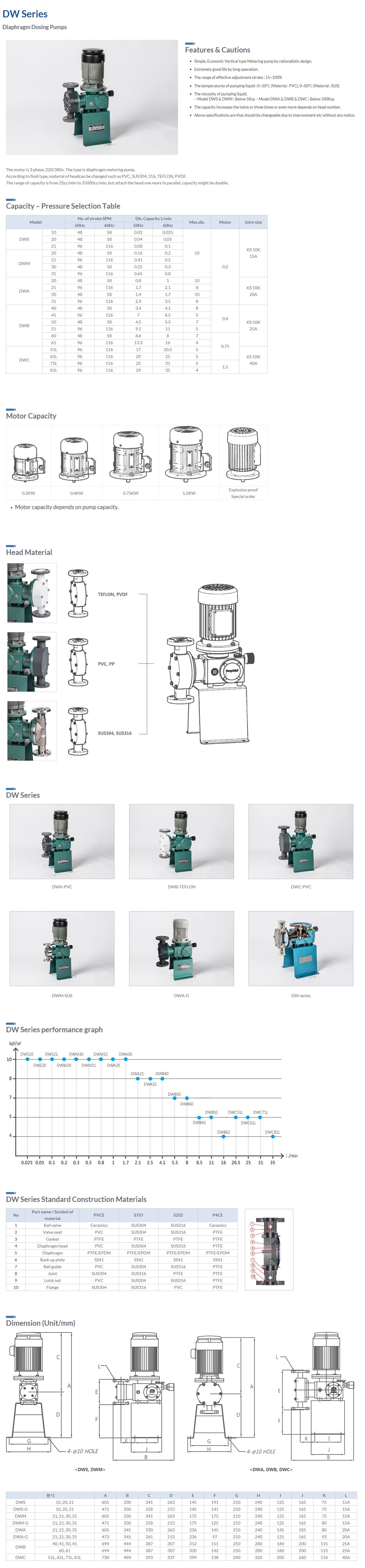 DONG-IL MT Diaphragm Dosing Pumps DW Series