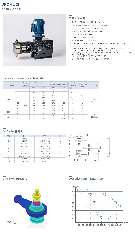 동일엠티(주) 고압 플런저 정량펌프 DKC Series 1