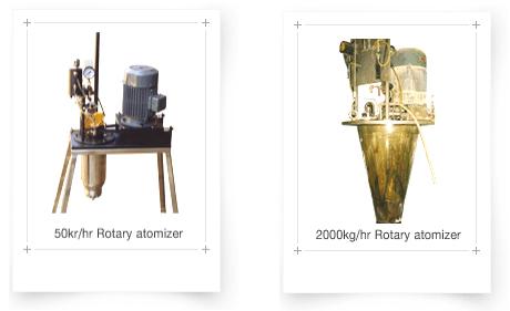 DONGJIN SPRAY DRYER Summary of Spray Dryer