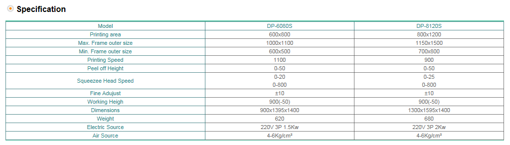 DONGSUNG Plane Screen Printing M/C (6080/8120 Screen Printing M/C) DP-S Series