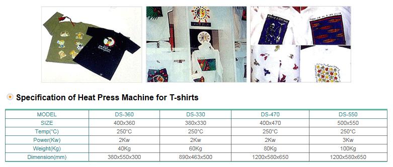 DONGSUNG Heat Press Machine for T-Shirts (Semi-Auto) DS Series