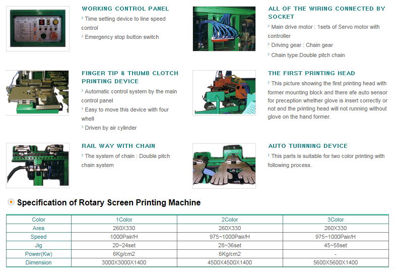 DONGSUNG Rotary Screen Printing Machine (2 Color, 36p) DS-200S