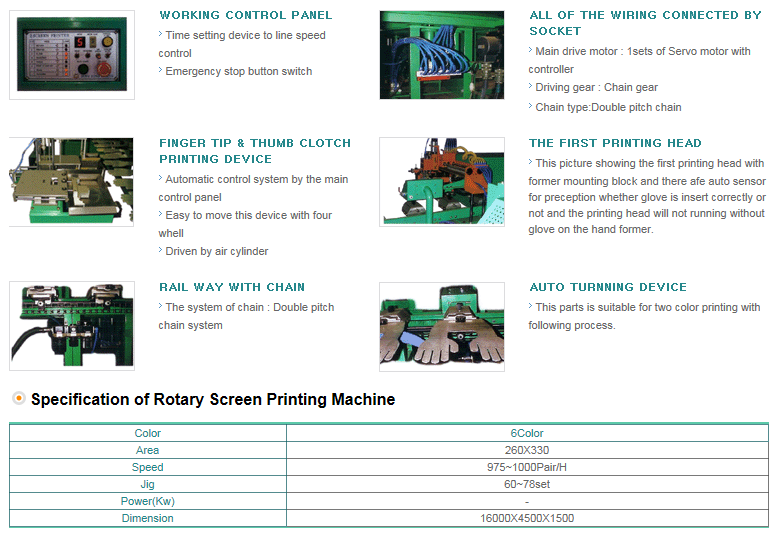 DONGSUNG Rotary Screen Printing Machine (6 Color, 78p, Finger Tip & Thrumb Print Device) DS-200S