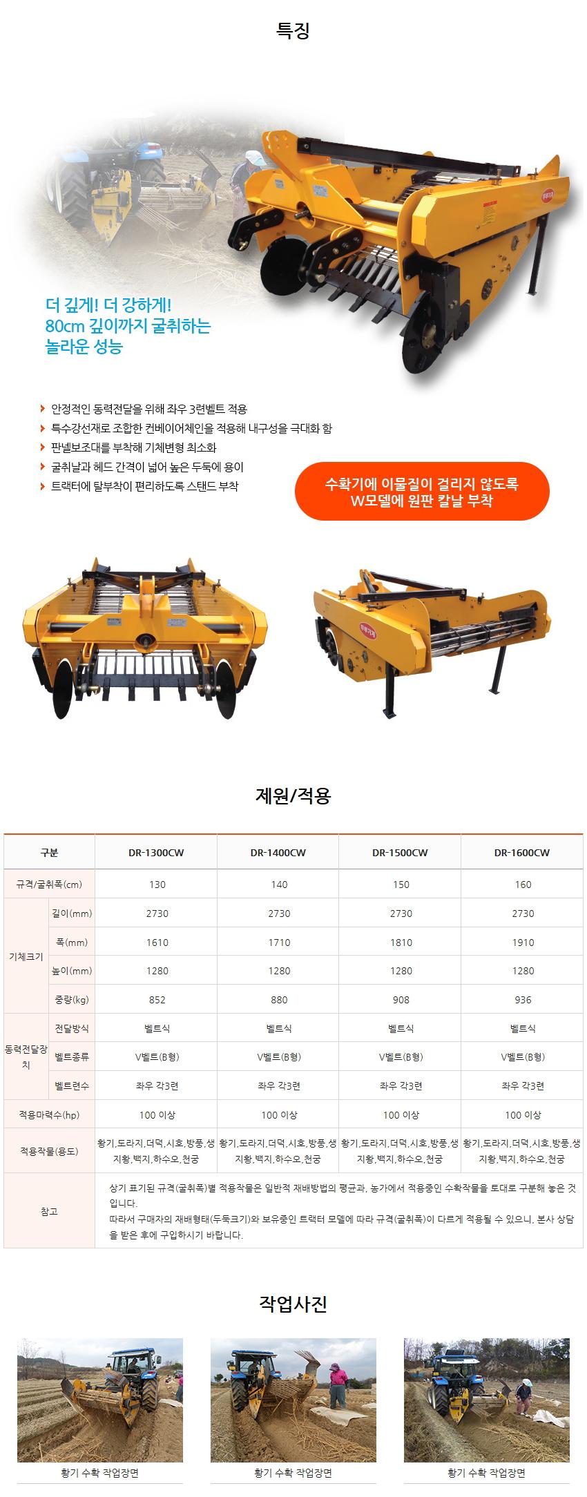 두루기계 땅속작물수확기 (트랙터용/이송식) CW Model