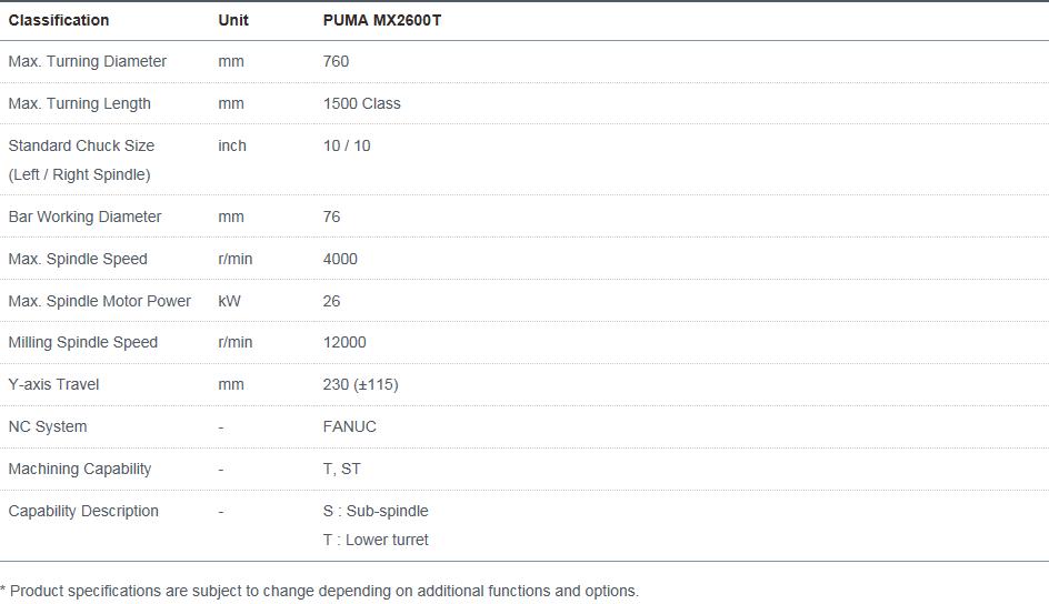 Doosan Machine Tools Multi-tasking PUMA MX2600T