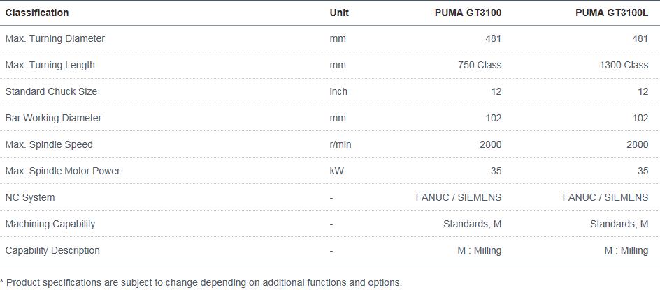 Doosan Machine Tools Horizontal High-performance PUMA GT3100, GT3100