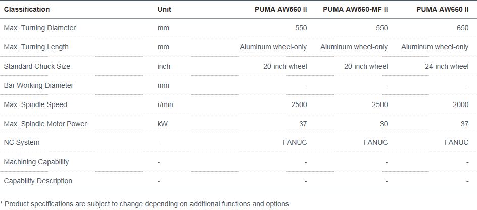 Doosan Machine Tools Aluminum Wheel Turn PUMA AW560 II, AW560-MF II, AW660 II