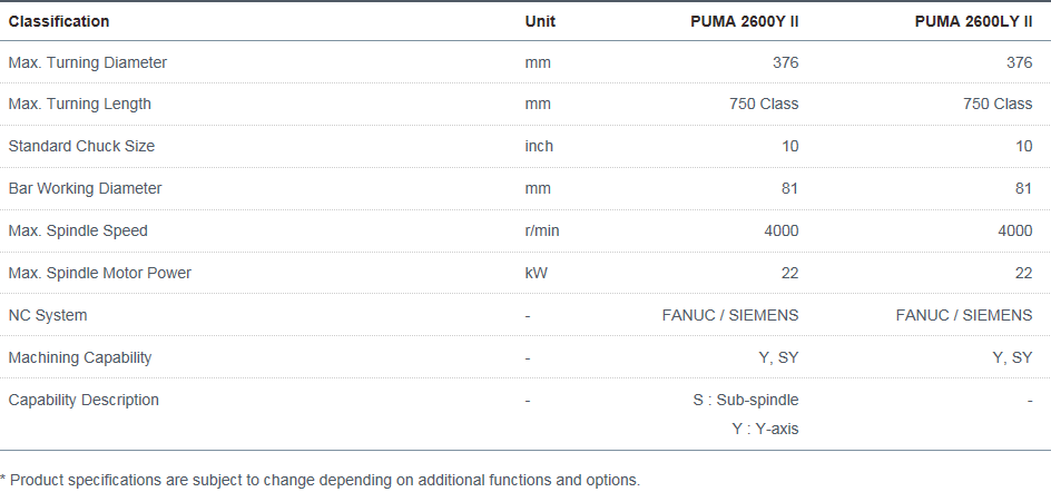 Doosan Machine Tools Horizontal High-performance PUMA 2600Y II, 2600LY II