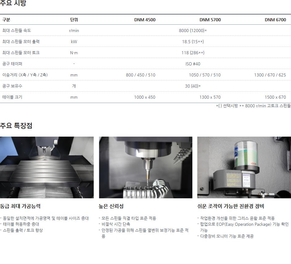 두산공작기계  New DNM Series 1