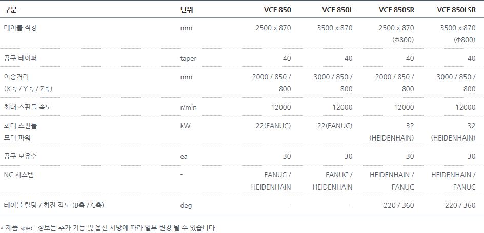 두산공작기계 수직형 다목적 VCF 850, 850L, 850SR, 850LSR 1