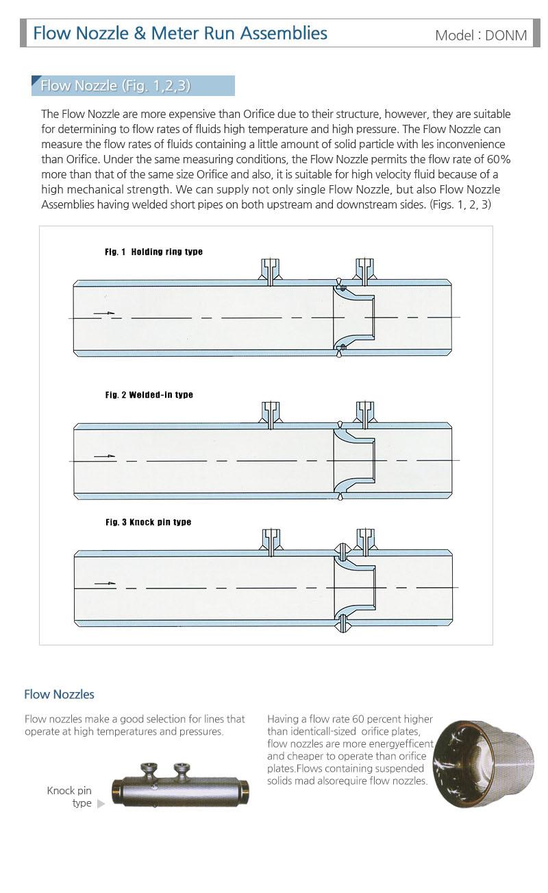 Doyeong Precision Industrial Flow Nozzle DONM