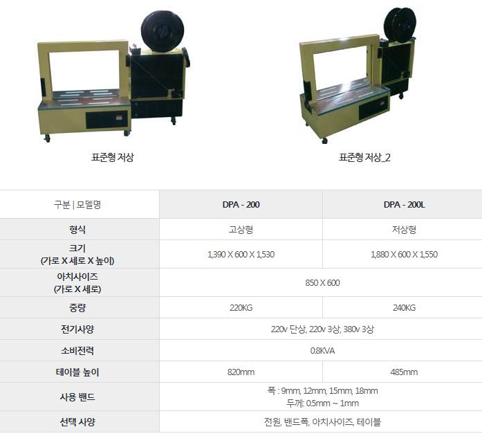 드림포장기계 표준형 저상 DPA-200L
