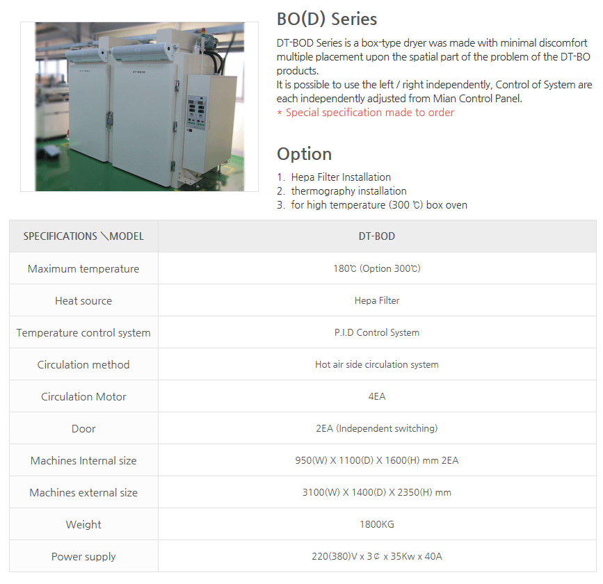 DREAM TECH Box Dryer BO(D) Series