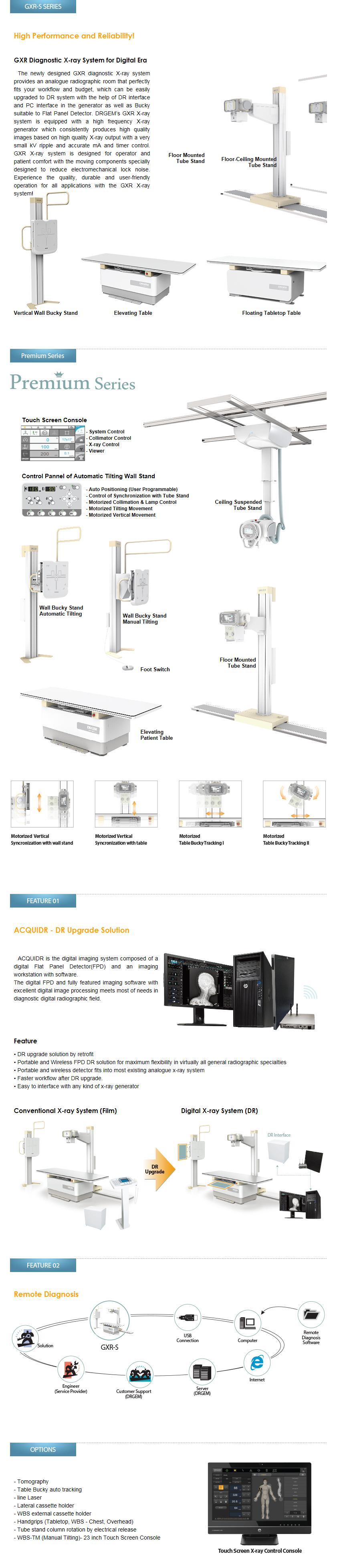 DRGEM Digital Radiography System GXR-S Series