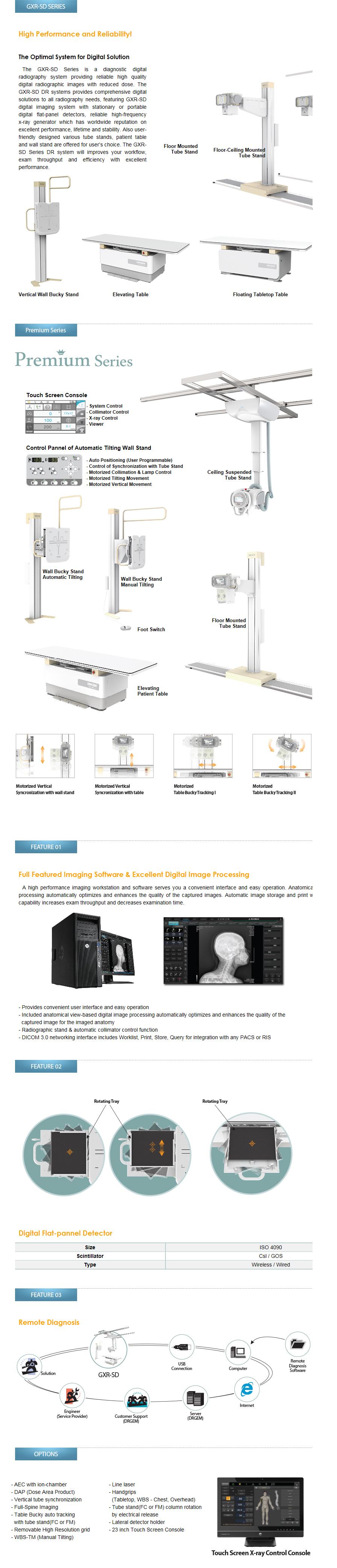 DRGEM Digital Radiography System GXR-SD Series