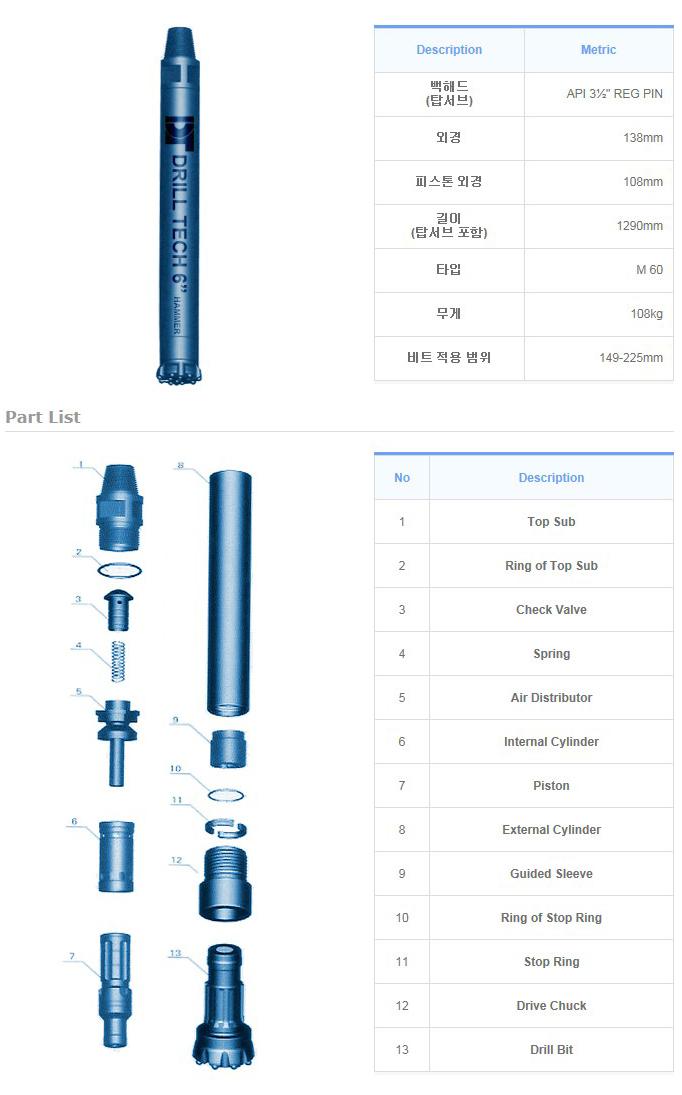 """드릴테크 6"""" Series DTH Hammers DT-MB60 1"""