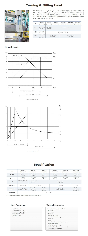 디에스케이기계 Vertical Turning Lathe DVTL-Series 11