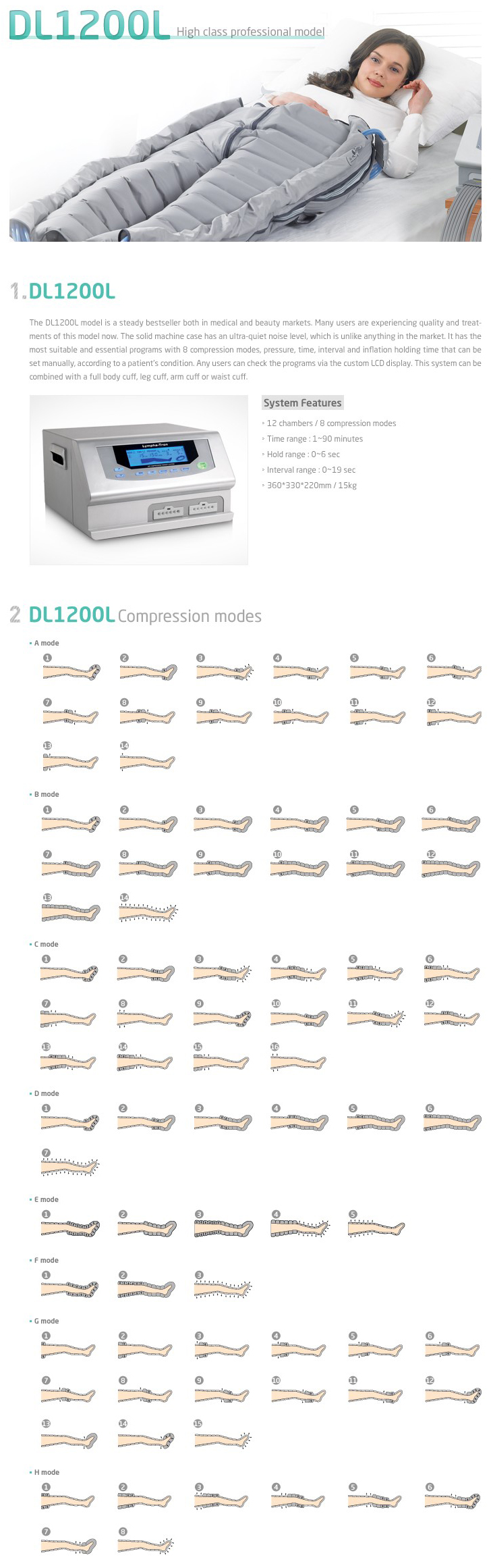 DS MAREF Air Compression Therapy System DL-1200L