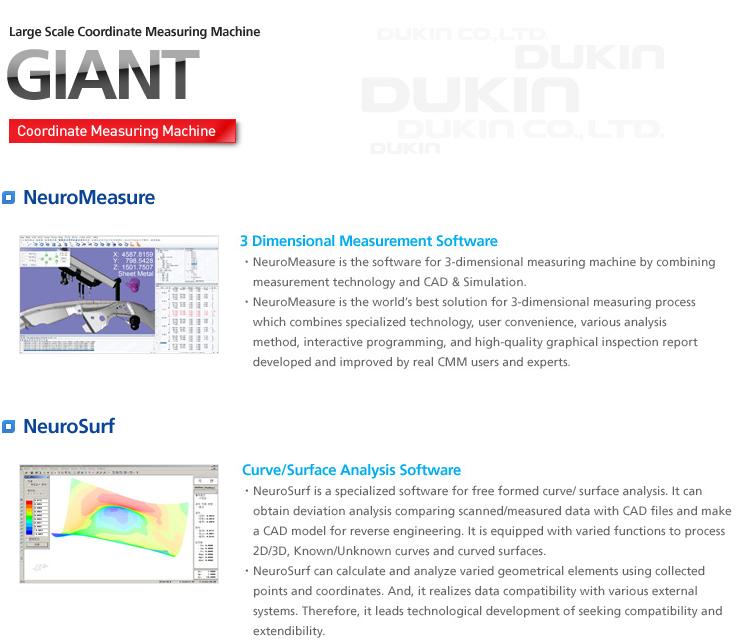 DUCKIN Large Scale Coordinate Measuring Machine GIANT 2