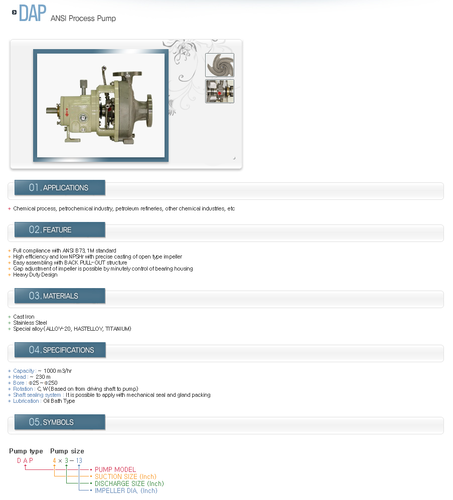 DUKJI INDUSTRIAL ANSI Process Pump DAP