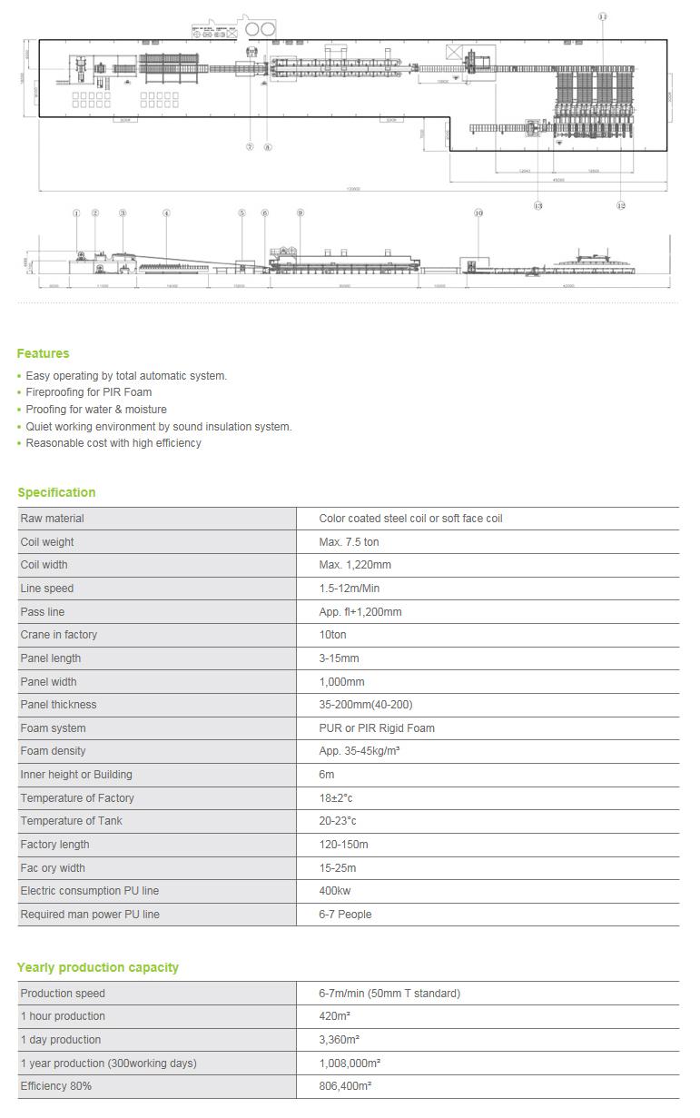 디유티코리아 Continuous Panel Line