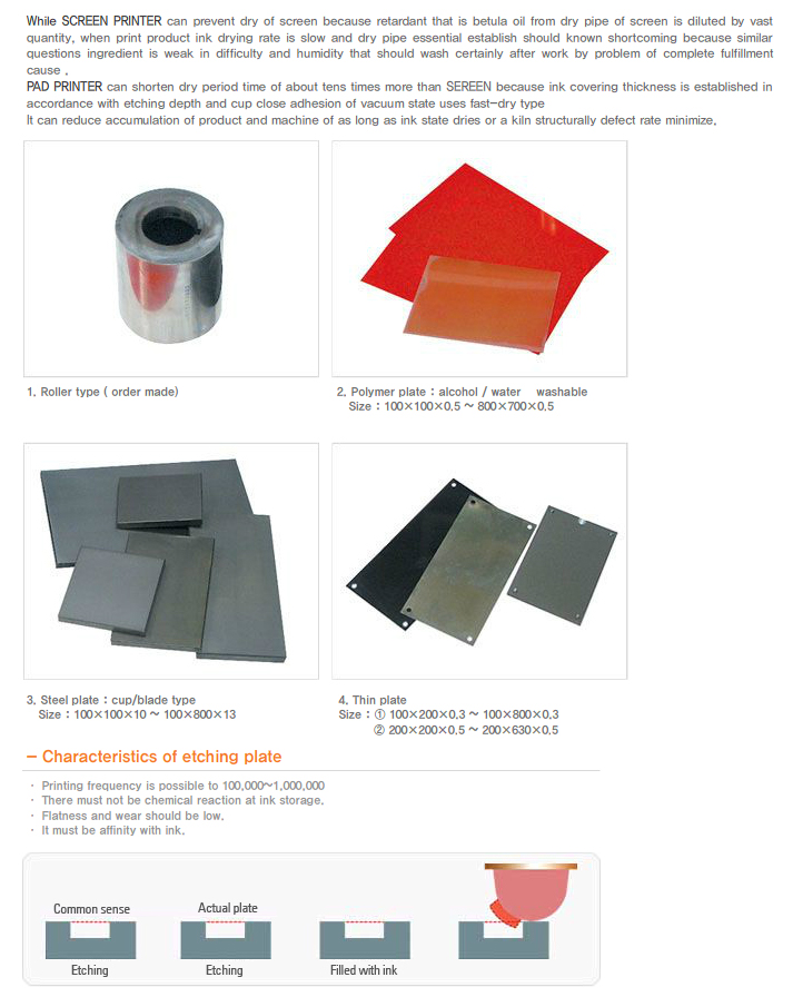 DAEYOUNGTECH Etching Plates : Screen Printing Machine Material