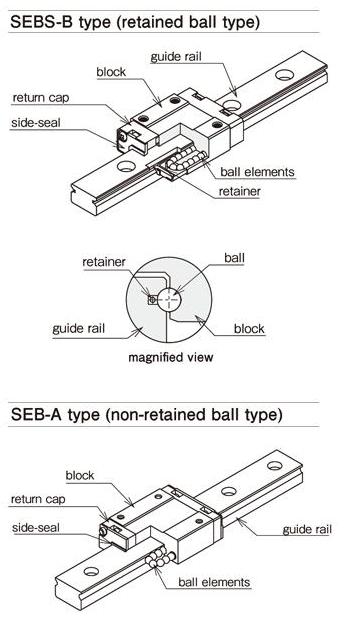 (주)디와이티 Miniature SEB Type