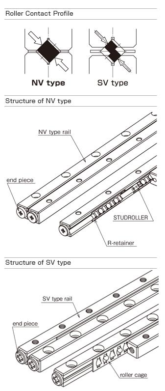 (주)디와이티 Slide Way SV.NV Type