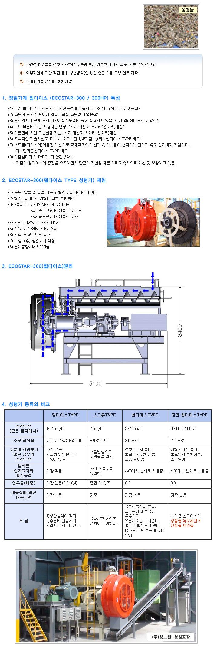 (주)정일기계 휠다이스 Type 성형기 ecostar-300