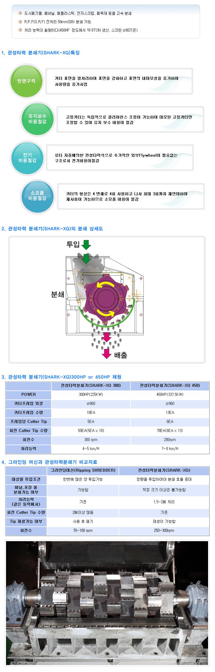 (주)정일기계 관성타력 분쇄기 SHARK-XQ