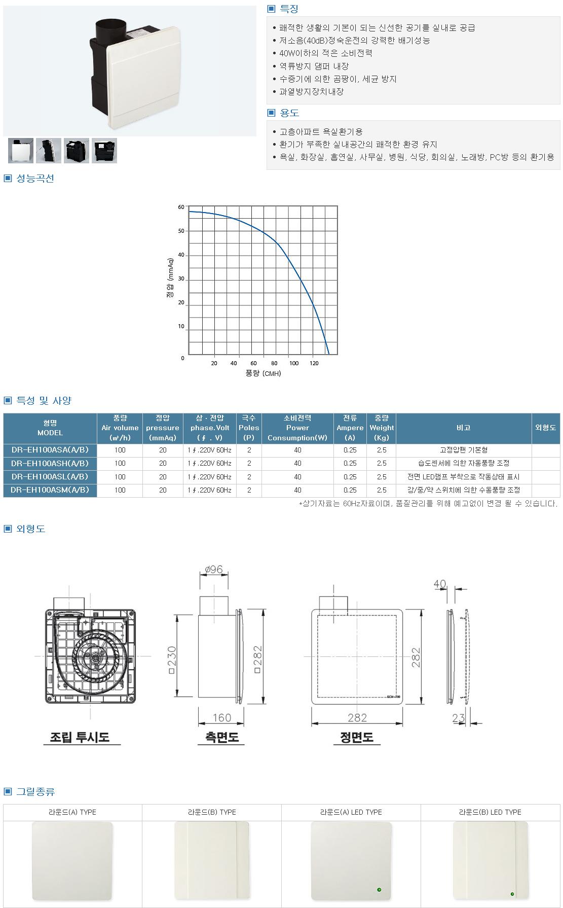 대륜산업 고정압환풍기 DR-EH Series