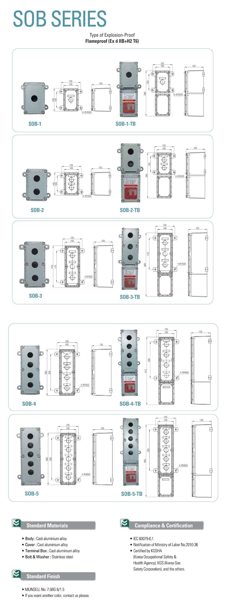Samik Explosi Onproof Elxctric  SOB Series
