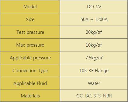 DooJin Sluice Valves for Water & Cover DO-SV/C/K