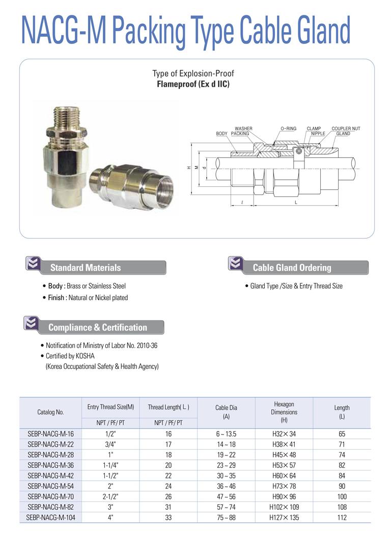 Samik Explosi Onproof Elxctric Packing Type Cable Gland SEBP-NACG-M Series