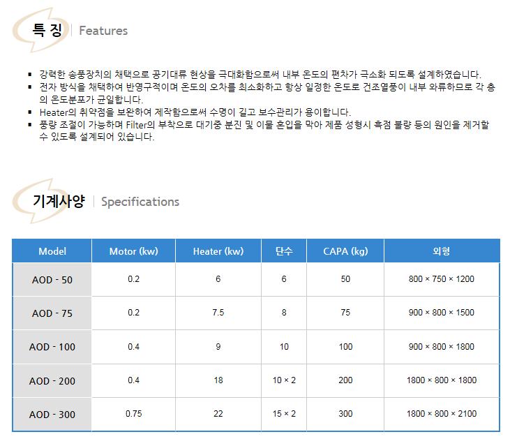 (주)대흥뉴테크 서랍식 건조기 AOD Series