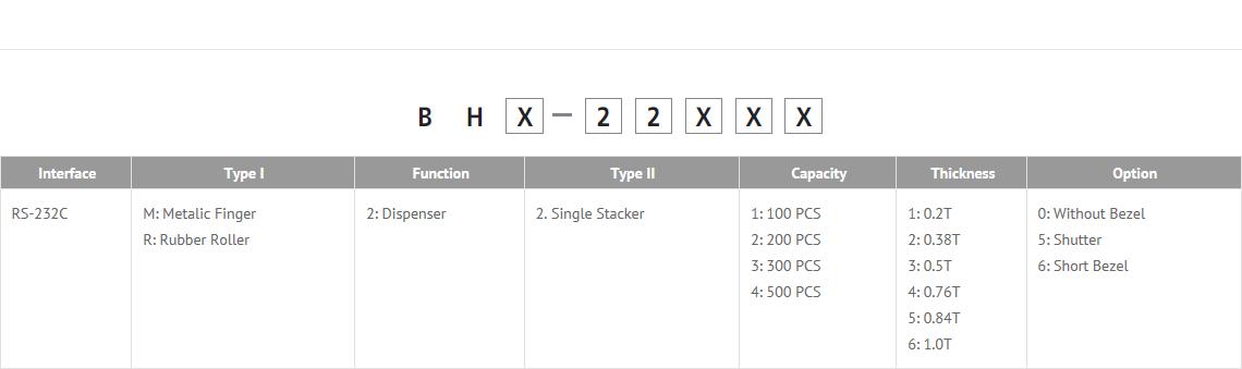 KYTronics Barcode Card Dispenser BHX-2200 Series