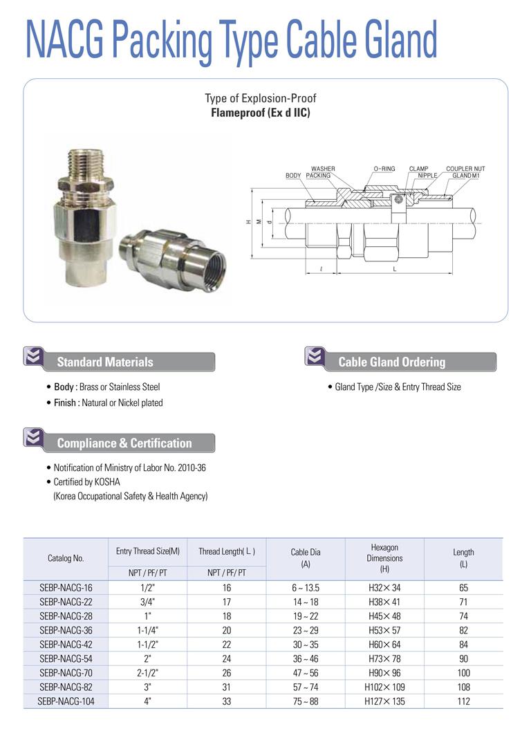 Samik Explosi Onproof Elxctric Packing Type Cable Gland SEBP-NACG Series