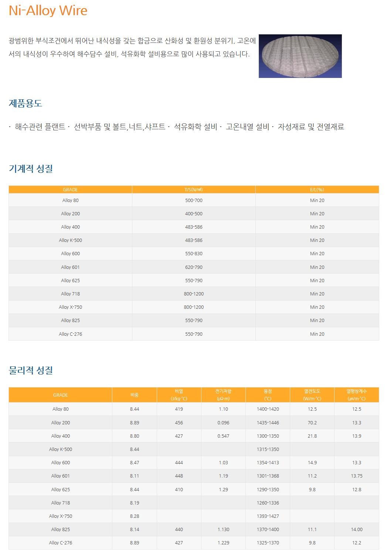 한국선재(주) 니켈얼로이 와이어  1