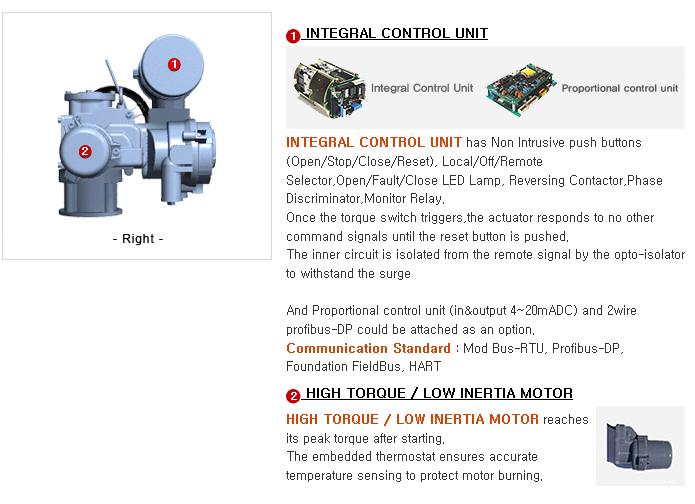 ENERTORK Multi-turn Actuator TM Series 5