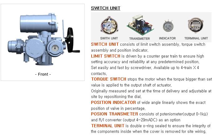 ENERTORK Multi-turn Actuator TM Series