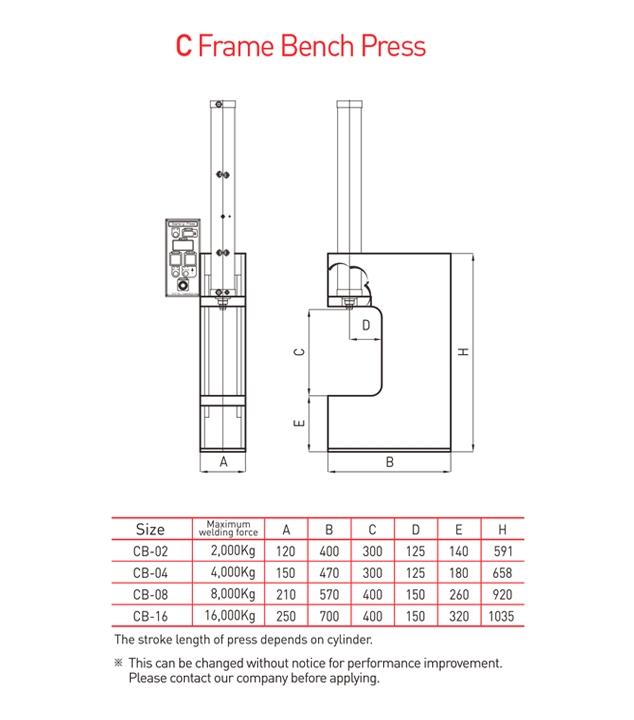 FEG TECH C Frame Bench Press CB Type