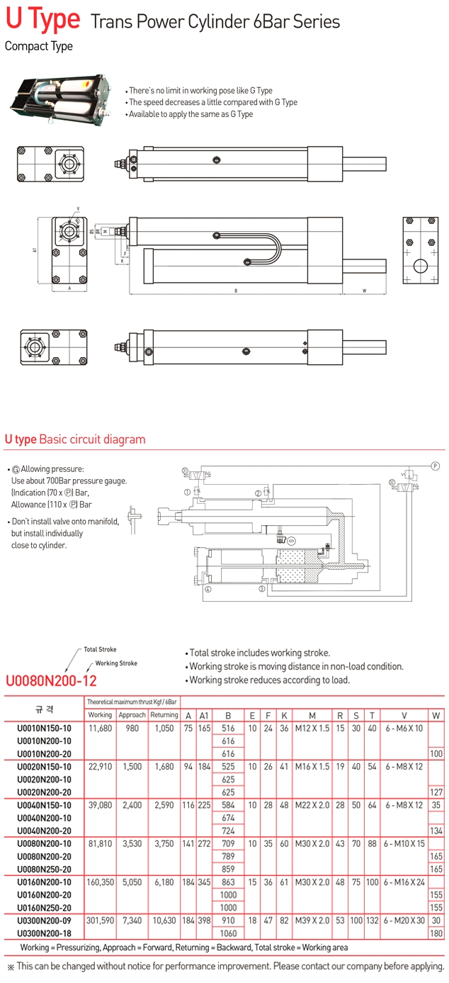 FEG TECH Trans Power Cylinder 6 Bar Series U Type