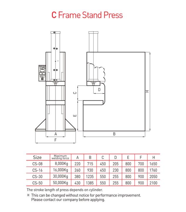 FEG TECH C Frame Stand Press CS Type