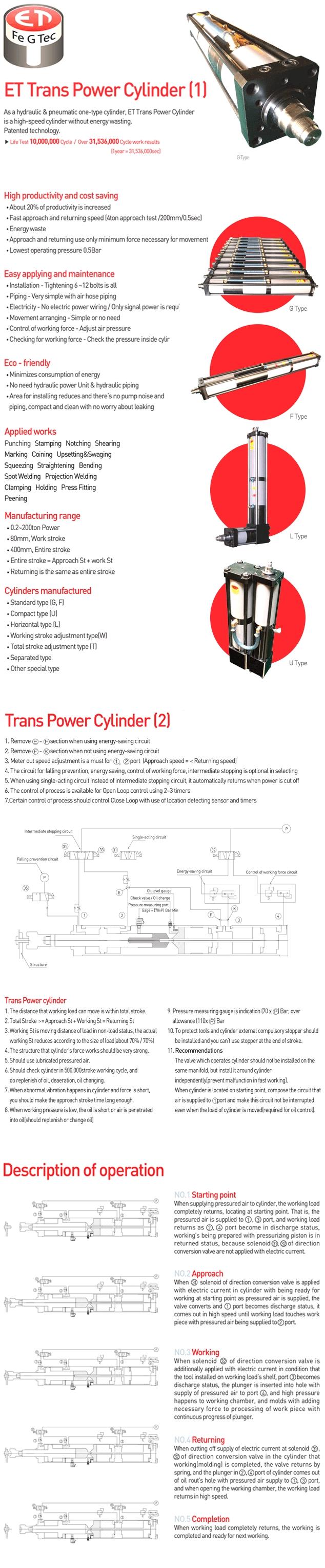 FEG TECH Power Cylinder
