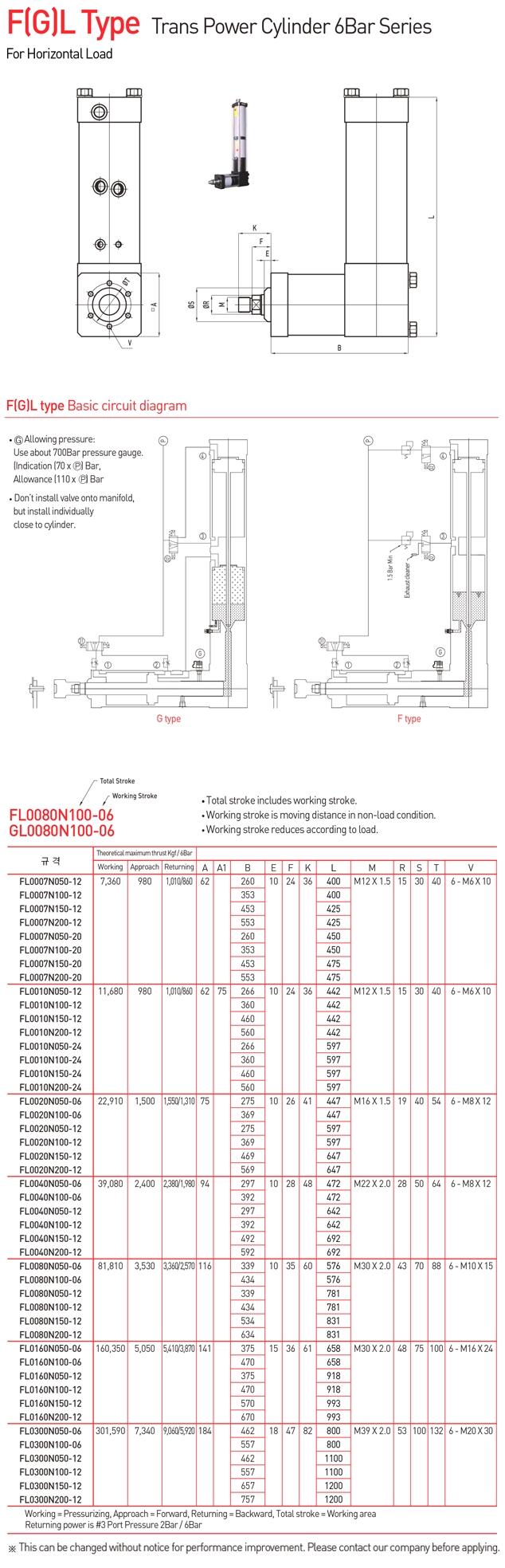 FEG TECH Trans Power Cylinder 6 Bar Series F(G)L Type