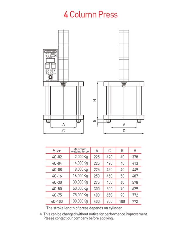 FEG TECH 4 Column Press 4C Type