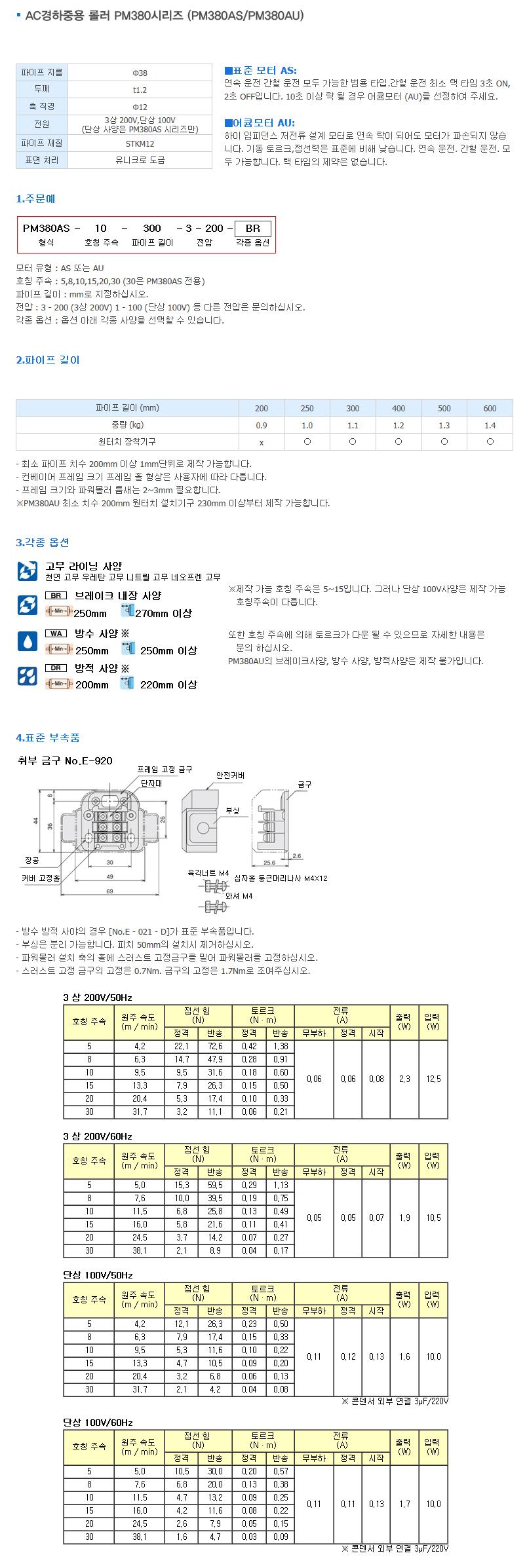 (주)은현산업 AC경하중용 롤러 PM380시리즈 PM380AS